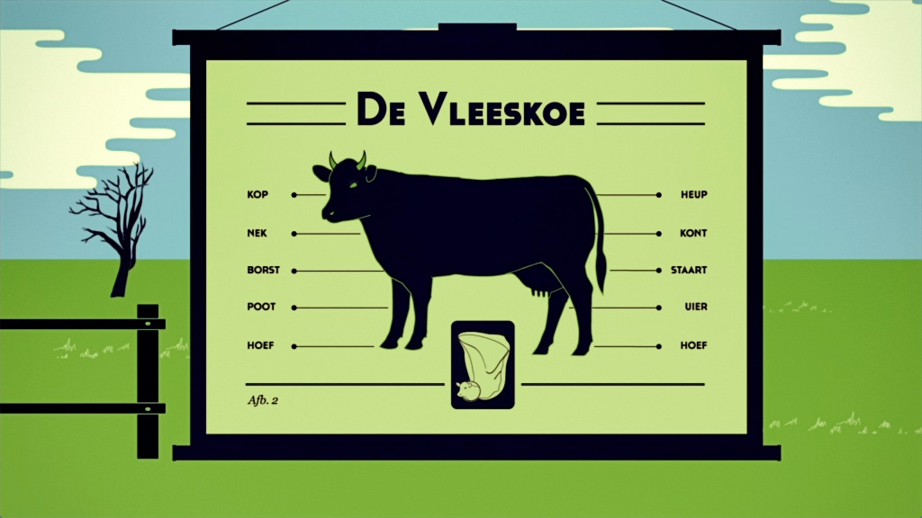 DWDD University – The Cow